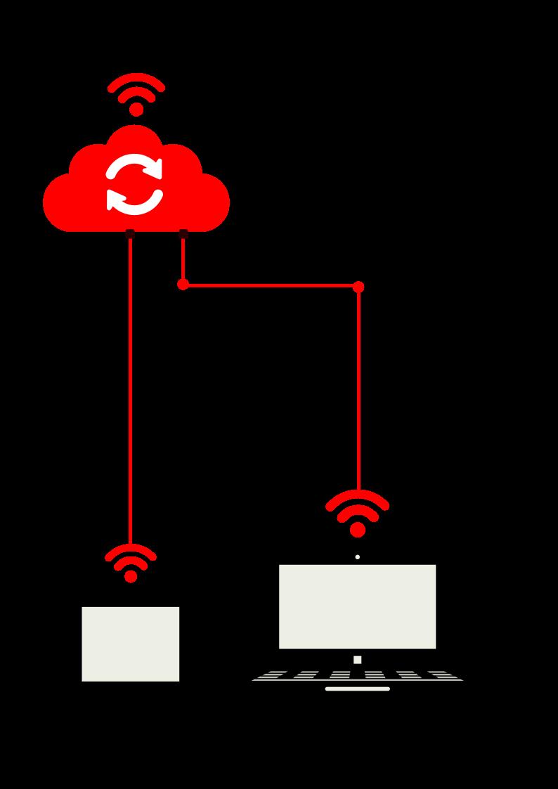 immagine cloud e pianificazione